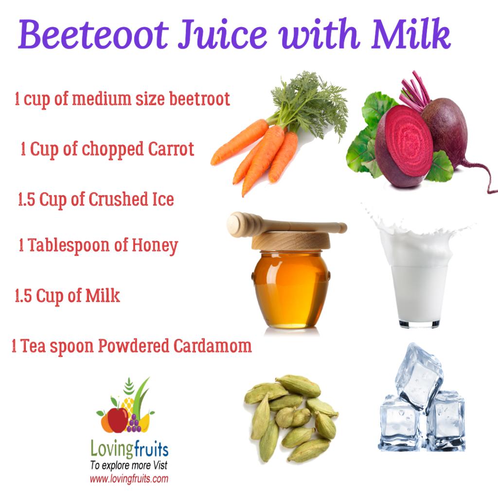 betroot juice with milk
